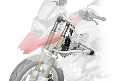 Richiamo BMW R 1200 GS 2013-17: problema al Telelever