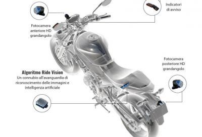 "Ride Vision, il sistema ""anticollisione"" aftermarket"