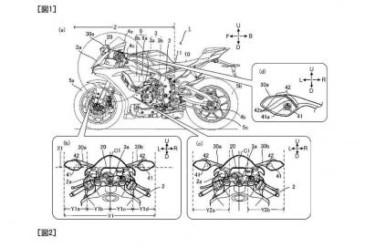 Yamaha brevetta un radar innovativo