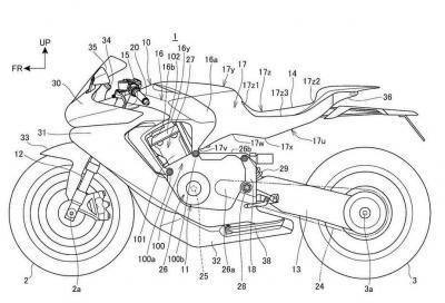 In arrivo una nuova Honda CBR1000RR Fireblade?