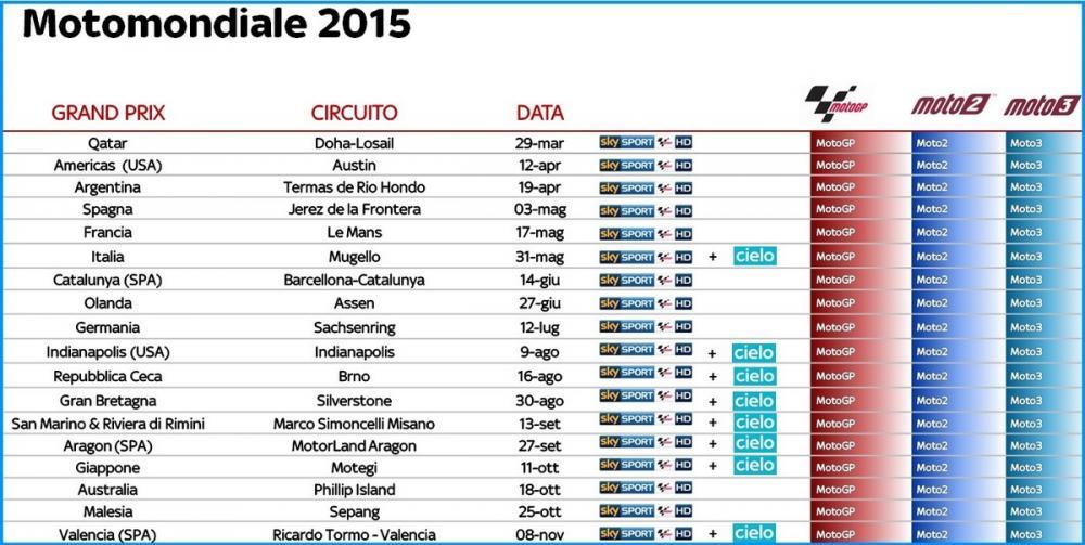 Calendario E Orari Motogp.Sky La Stagione Motori 2015 Motociclismo
