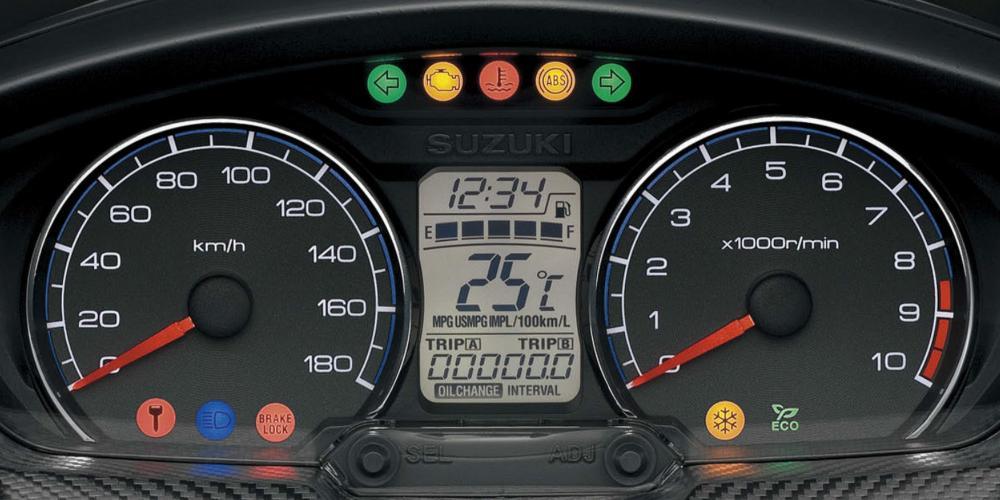 La strumentazione del Suzuki Burgman 400 2017