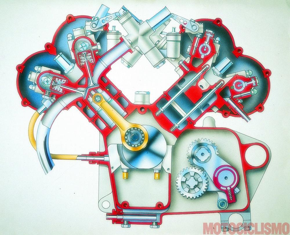 Moto Guzzi 8 cilindri GP 500 (1955-57): il motore delle moto del 1957 in un disegno di Umberto Todaro, uno dei responsabili del progetto otto cilindri. Si può apprezzare la disposizione a V di 90° dei cilindri, le canne dove scorrono i pistoni avvitate alle teste, la distribuzione bialbero, la disposizione del cambio.