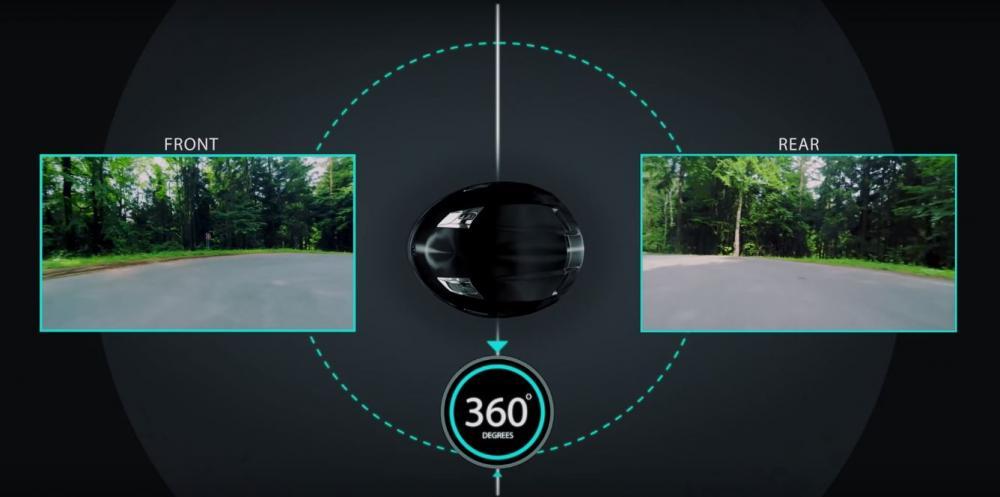 Attraverso due videocamere full-HD il casco Jarvish X-AR offre una visione a 360° dell'ambiente circostante