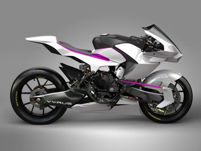 Vyrus 986 Moto2